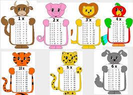 Tablas de multiplicar del 1 al 10 – CD Completo – Cantos para Niños